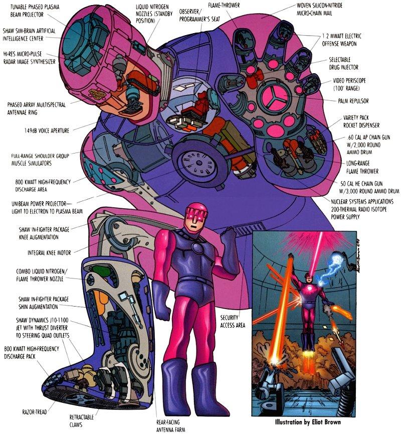 Sentinel schematics